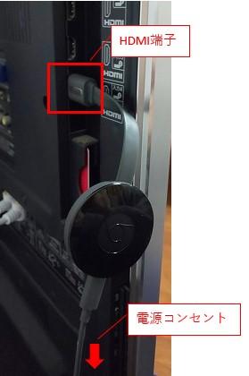 クロームキャストをテレビのHDMI端子に接続