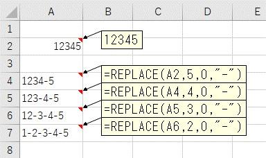 REPLACE関数を複数回使って、1文字おきに区切り文字を追加した結果