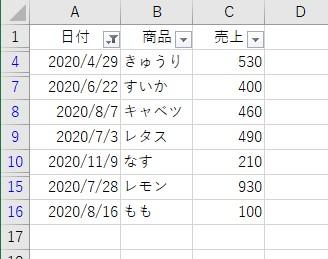 2020/4/1~2021/3/31の範囲で日付がフィルターされる