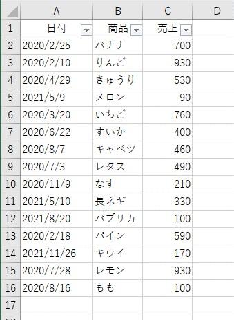文字列の日付を入力