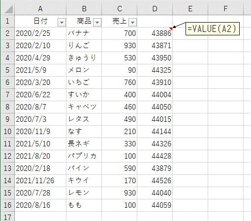 文字列の日付をVALUE関数で「日付」に変換した結果