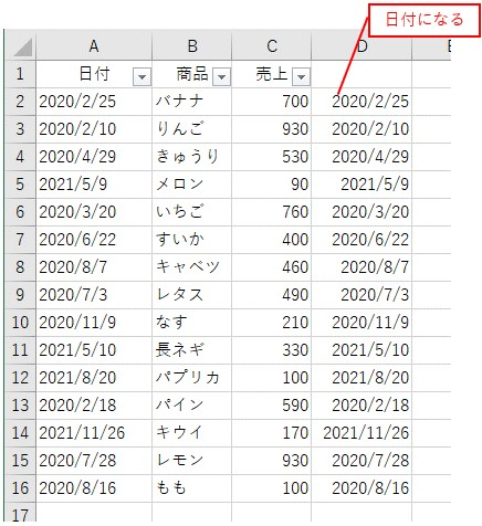 表示形式を「日付型」に変更した結果