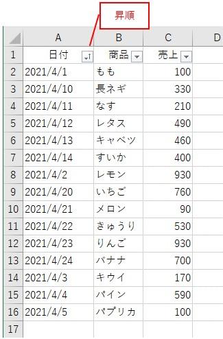 文字列で入力された日付を昇順で並び替えてみる