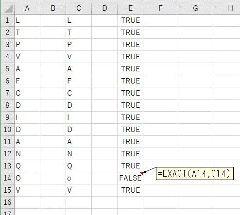 EXACT関数を使って2つの表から違う文字列を探した結果