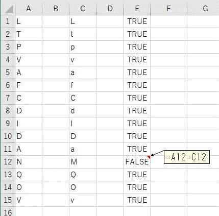 2つの表を比較演算子「=」で比較した結果