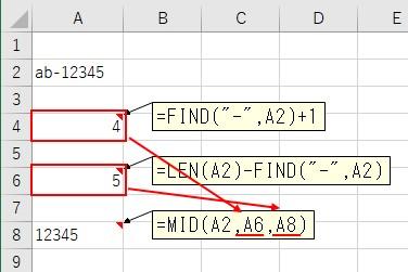 MID関数で開始位置と文字数を参照する