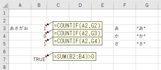 COUNTIF関数とSUM関数を使って複数のキーワードで文字列を検索