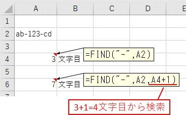 2つ目の区切り文字の「位置」をFIND関数で検索した結果