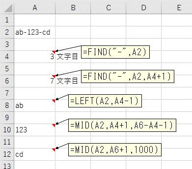 LEFT関数とMID関数で2つの区切りで区切られた文字列を分割した結果