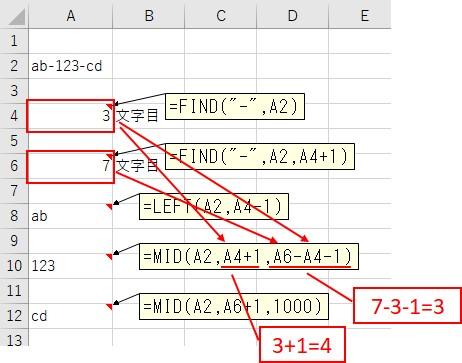 2つ目の文字列をMID関数で抽出