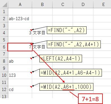 3つ目の文字列はMID関数で抽出