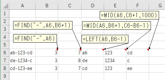 数式を分けてセルに入力して文字列を区切り文字で分割した結果