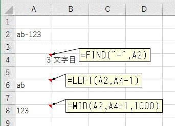 LEFT関数とMID関数で文字列を分割した結果