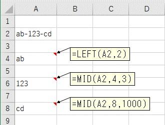 2つの区切り文字で文字列を分割するイメージ