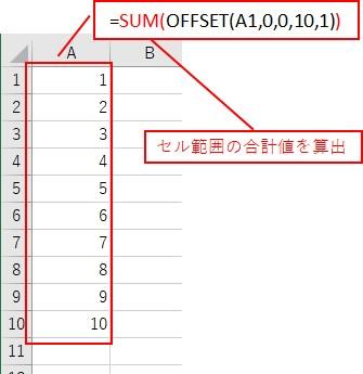 SUM関数で最終行までのセル範囲の合計値を計算