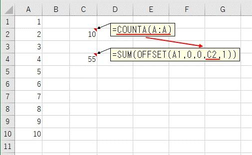 COUNTA関数とOFFSET関数を組み合わせて最終行までのセル範囲の合計値を計算