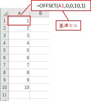 OFFSET関数の基準セルを設定
