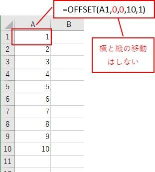 OFFSET関数の移動する行数と列数を設定