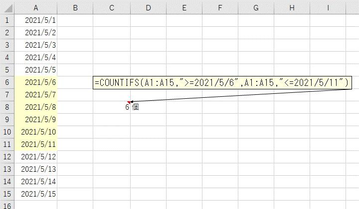 COUNTIFS関数を使って複数条件を指定して日付をカウントした結果