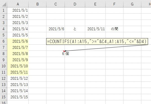 セルに入力した日付を使ってCOUNTIFS関数で日付をカウントした結果