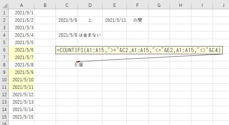 3つの条件を指定してCOUNTIFS関数で日付をカウントした結果