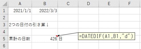 2つの日付を引き算して累積の日数を計算した結果