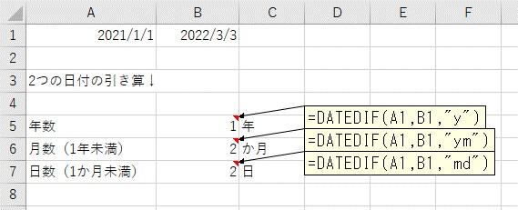 年数+1年未満の月数+1か月未満の日数で、2つの日付の差分を表示