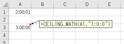 CEILING.MATH関数を使って1時間単位で繰り上げた結果