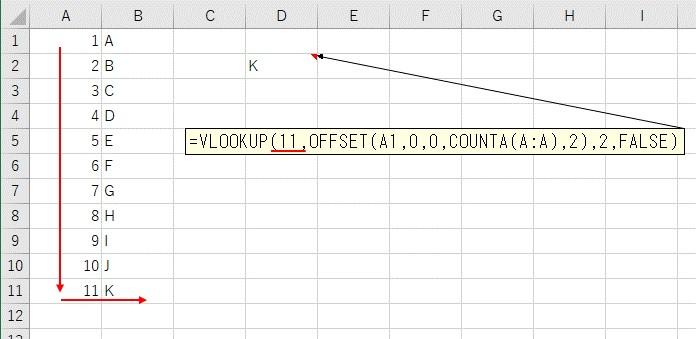 VLOOKUP関数で検索値「11」の行の2列目を取得