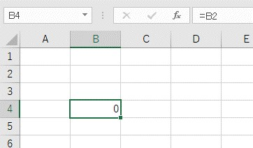数式で空白データを参照すると「0」が表示される