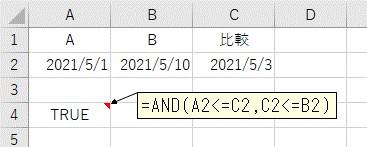 ANDを使って日付を比較した結果