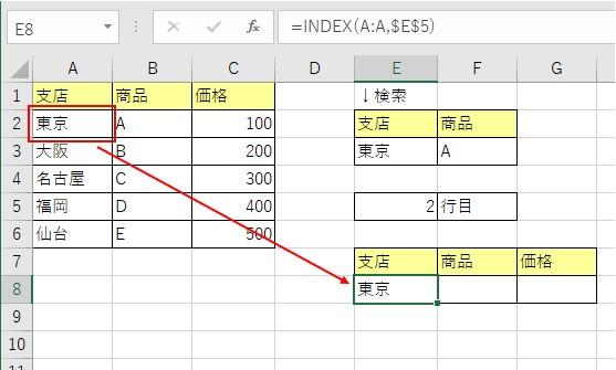 INDEX関数で指定した行番号の値を取得した結果