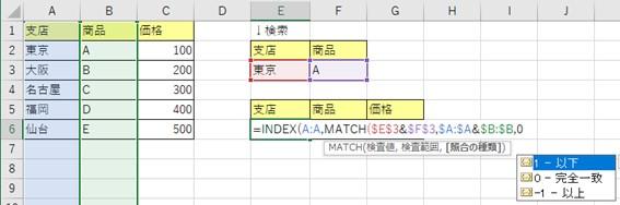MATCH関数の照合の種類は完全一致としたいので「0」を入力