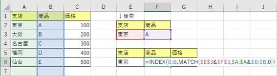 INDEX関数とMATCH関数を組み合わせた数式1