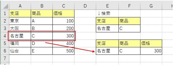 名古屋とCで検索した結果