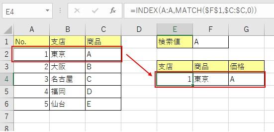 検索する値が1つの場合は、INDEX関数とMATCH関数を使って検索できる