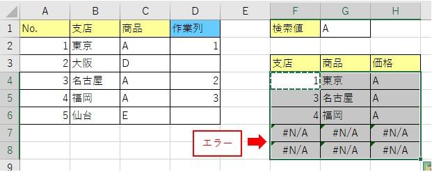 数式を表全体にコピーする