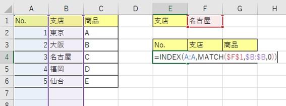 INDEX関数とMATCH関数を組み合わせて検索値に一致する行の値を取得