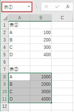 下の表に表②の名前を付ける