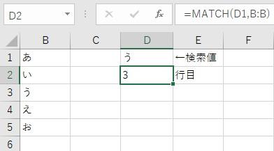 MATCH関数で検索した結果は3行目となる