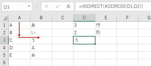 INDIRECT関数とVLOOKUP関数で3行2列の値を取得した結果
