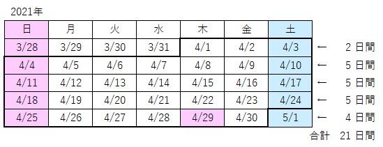 カレンダーで2021/4/1から2021//4/30までの営業日数を確認する