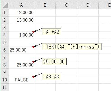 セルに入力した時間とTEXT関数で変換した時間を比較