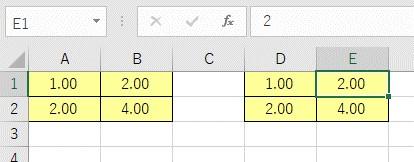 「値と数値の書式」で貼り付けた結果