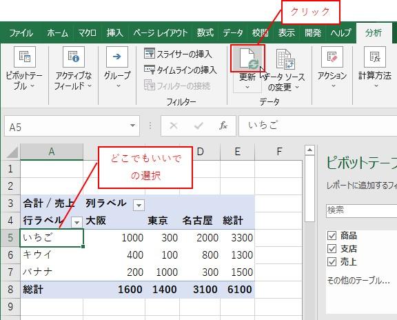 ピボットテーブルを選択して分析タブ→更新ボタンをクリック