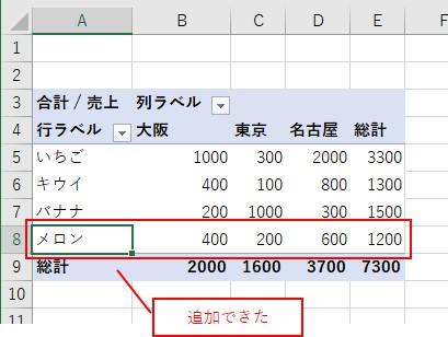 元データのテーブルに追加したデータがピボットテーブルに追加される