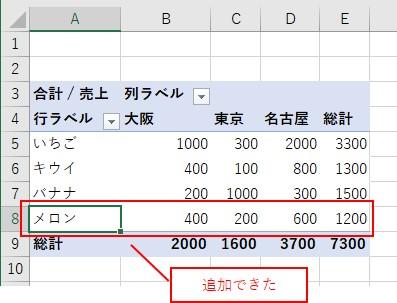 元データに追加したデータがピボットテーブルに追加される