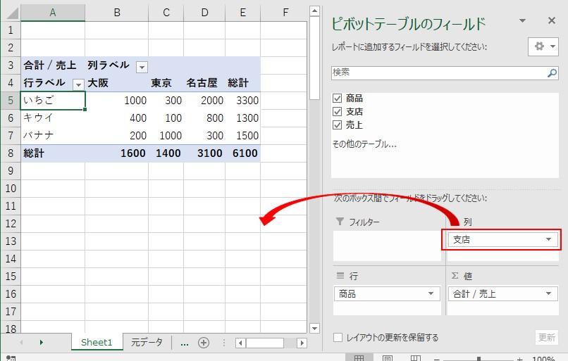 ピボットテーブルのフィールドリストから列の項目を枠外にドラッグする