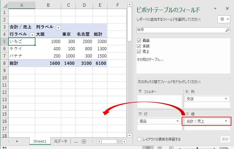 ピボットテーブルのフィールドリストから値の項目を枠外にドラッグする