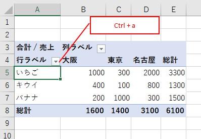 ピボットテーブルを選択してCtrl + aでピボットテーブルを全選択する